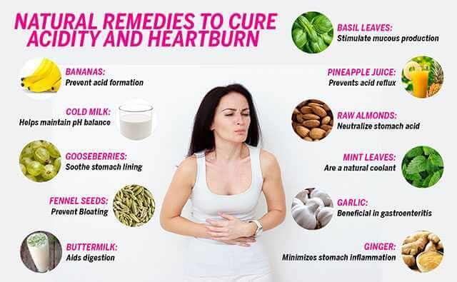 13 Amazing Home Remedies for Acidity